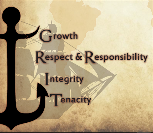 Growth, Respect, Responsibility, Integrity, Tenacity